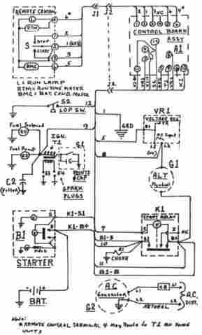 Onan 5000 Marquis Gold Generator Wiring Diagram on wiring diagram for genset