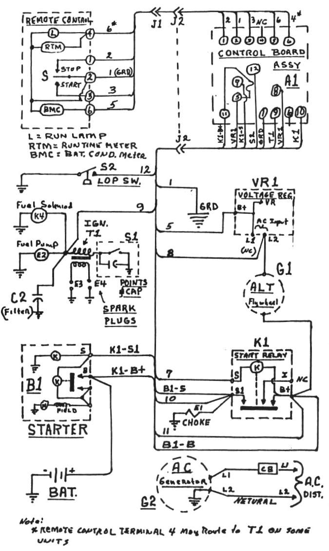 Onan on honda wiring schematics